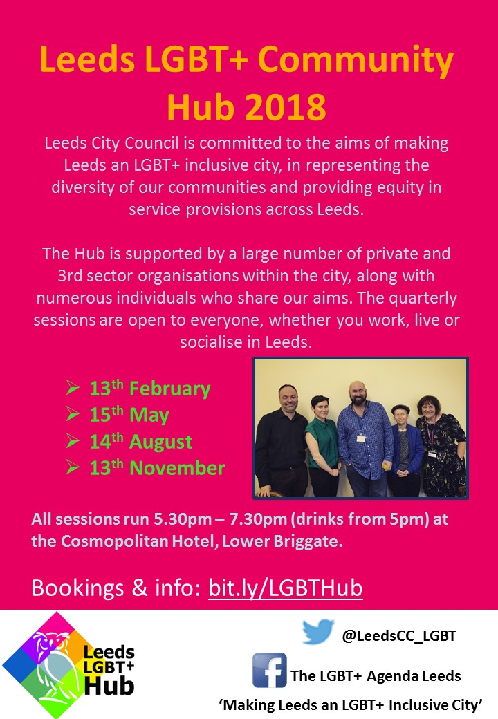Gender and sexuality – Leeds Autism AIM